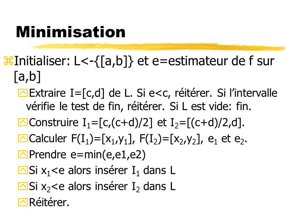 Minimisation Initialiser: L<-{[a,b]} et e=estimateur de f sur [a,b]